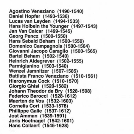 Multiple Aballí - Portfolio HISTORY OF PRINTMAKERS (287 NAMES)
